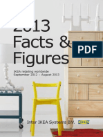 Facts and Figures 2013 (IKEA)