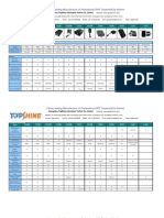 Catalogue & Pricelist of TopShine GPS Trackers & Car Alarms
