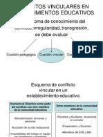 6 Directivo Como SUJETO Del Conflicto