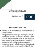 A Curva de Phillips CAP 17 Blanchard