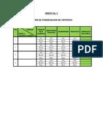 Modelo de Matriz De_ponderacion de Criterios