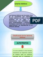 factores abioticos-ppt