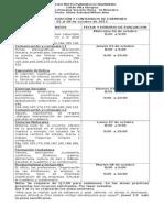 Calendarizacion y Contenido de Examenes QUINTO PRIMARIA 2013