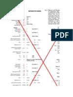 Default Separator Calculation