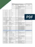 Listado Medicamentos Pos Inclusiones Acuerdo029