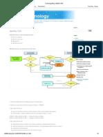 Technology Blog_ Identify CSSR