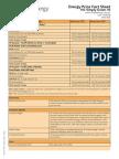 Simply Energy Market Rates (SP Ausnet)