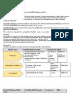 procedure for gathering feedback
