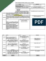 Cronograma Seminario 2009