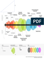 A Website Designed Infographic Spanish