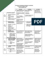 Tsl3083 Teaching of Grammar in Primary Classroom Tutorial Tasks