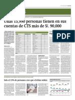 Unas 15,990 Personas Tienen en Sus Cuentas CTS Más de 90 Mil Soles_Gestión 14-07-2014
