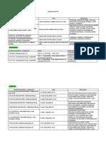 Tabla Productos DEXER[1]