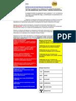 IDENTIFICACION DE MATERIALES PELIGROSOS _3_ doc.pdf