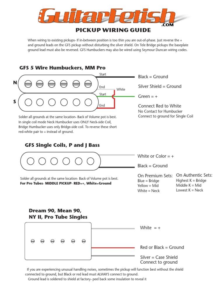 Diagrama Gfs Caps