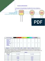 Marcarea condensatoarelor