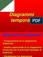 09a - Diagrammi Temporali OK