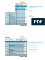 Weekly Status Report July 2014