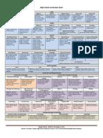 curriculum chart for website