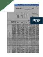 IDMT Curve Calculation curve