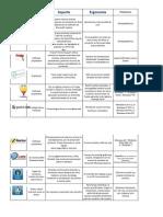Software Propietario y Libre2