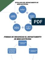 Diapositivas Majo
