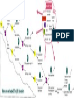 Where Are We Headed? 10 DAP Scenarios