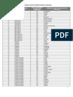 Claves Entidades Federativas y Municipios PEF 2012