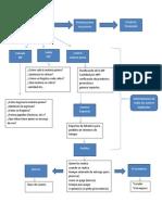 Vision General Del Modulo de Registor en Bodega
