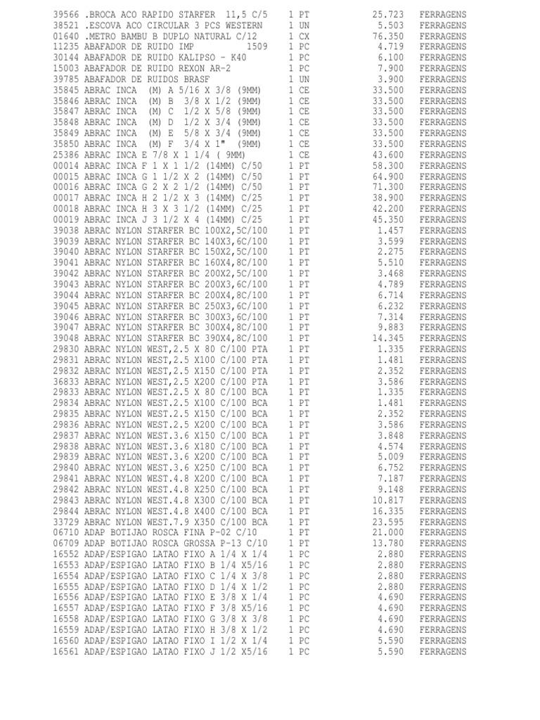 TABELA 17c1246c9c