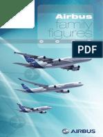 Airbus Family Figures Nov2013