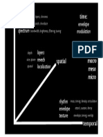 3DsoundModel