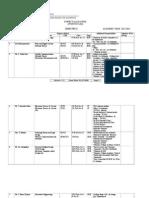 Subject Allocation 2013-14 II Sem