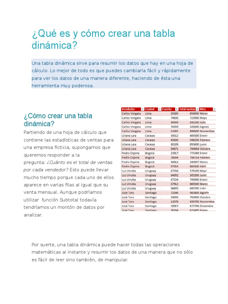 Qué Es y Cómo Crear Una Tabla Dinámica