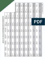 ADS Hoja Técnica 3.107 (2) Especificaciones Para Tubos HDPE
