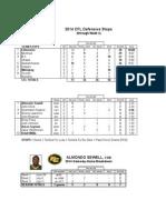 2014 CFL Defensive Stops Week 03