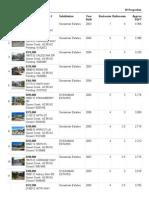 Sossaman Estates Homes Pending and Sold July 2014