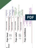 Formulario FFEMP DR