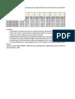 Ontario Jobs 2013-2014