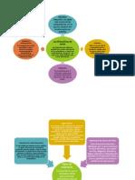 orga informatica.docx