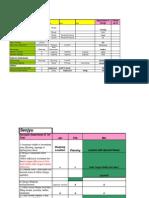 2012 workplan