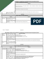 HSE Pre-Qualification Checklist
