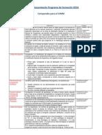 Definiciones de Componentes Del Programa de Formación