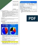 Definisi-Definisi Konsep Dalam Farmakokinetik
