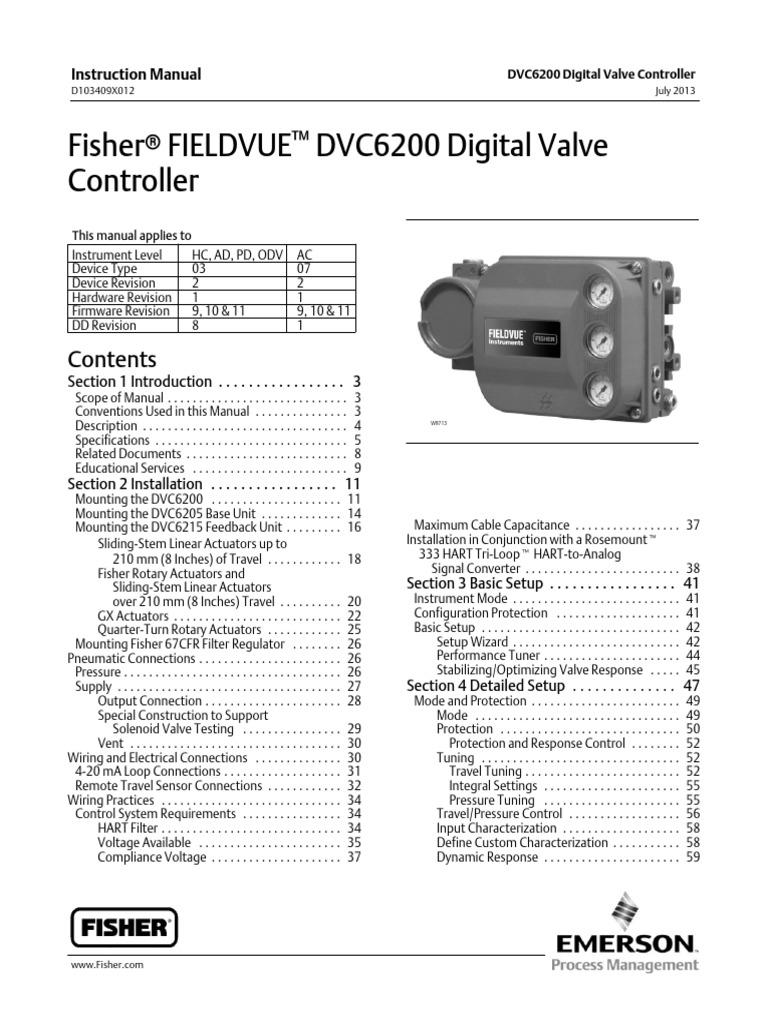 1516303320?v=1 fisher 6200 digital positioner installation and operating manual rosemount tri loop wiring diagram at suagrazia.org
