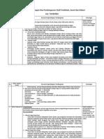 Rencana Pengembangan Dan Pembangunan Studi Terdahulu