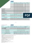 Copy of Boletim Tabela de Indicadores Selecionados 007-09 - 03-03 a 09-03-2009