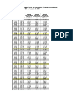 INPC - Produtos Farmaceuticos - IBGE