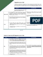 Analysis of State RPO Regulations