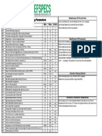 TC-940RI Plus Cheat Sheet